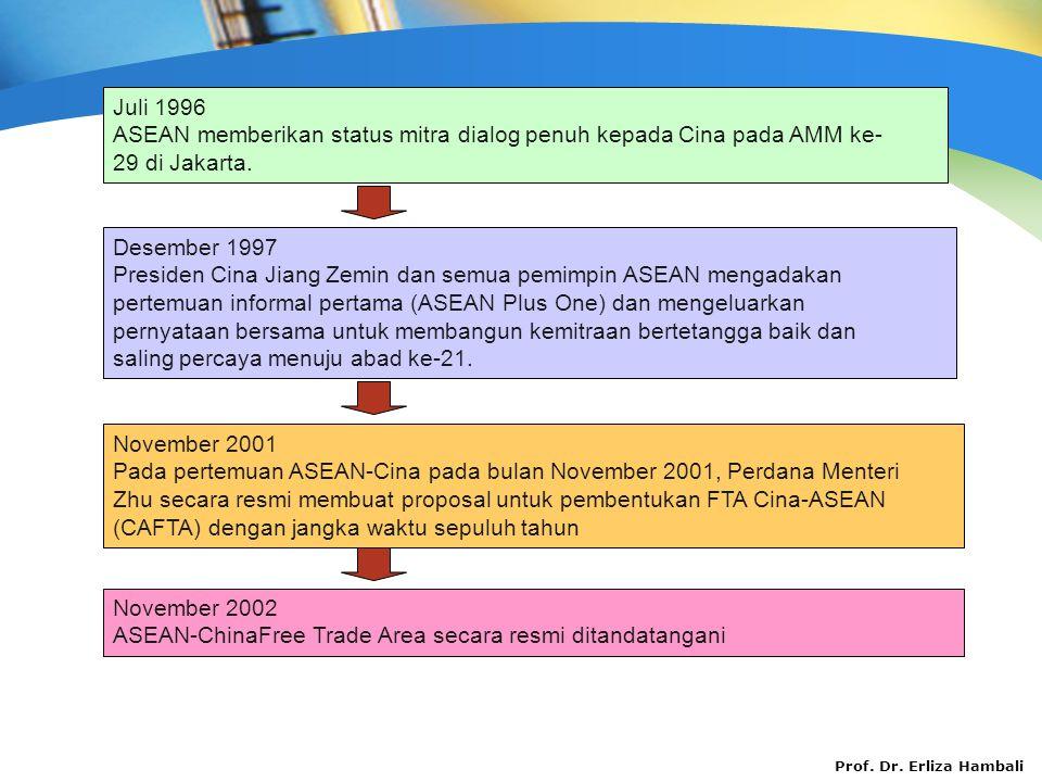 ASEAN memberikan status mitra dialog penuh kepada Cina pada AMM ke-