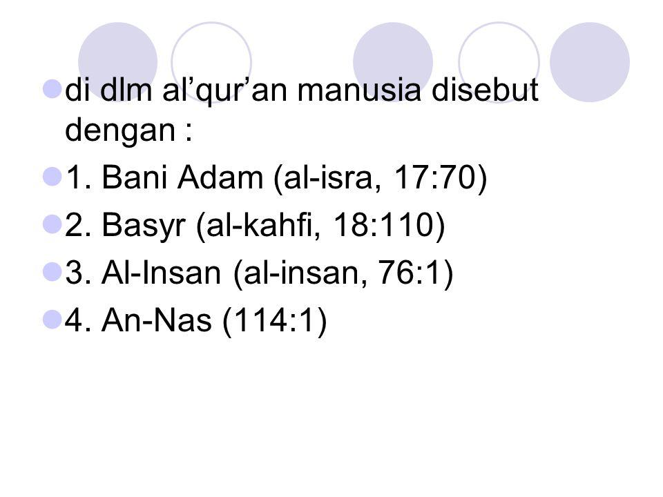 di dlm al'qur'an manusia disebut dengan :