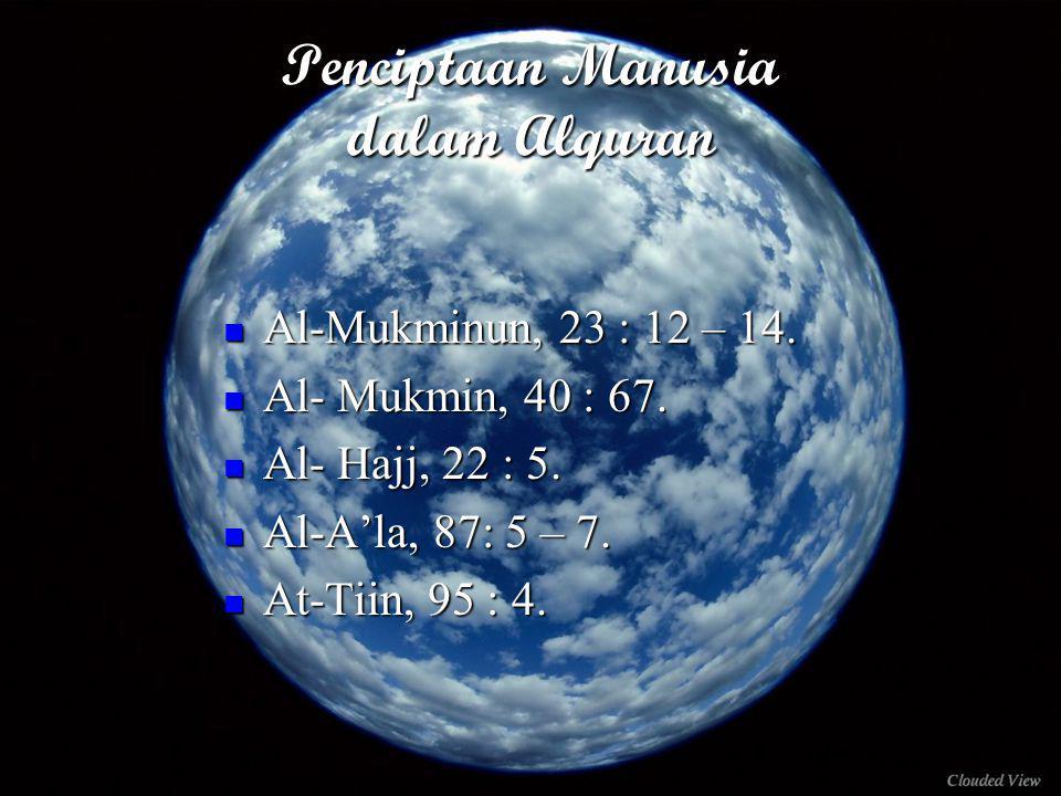 Penciptaan Manusia dalam Alquran
