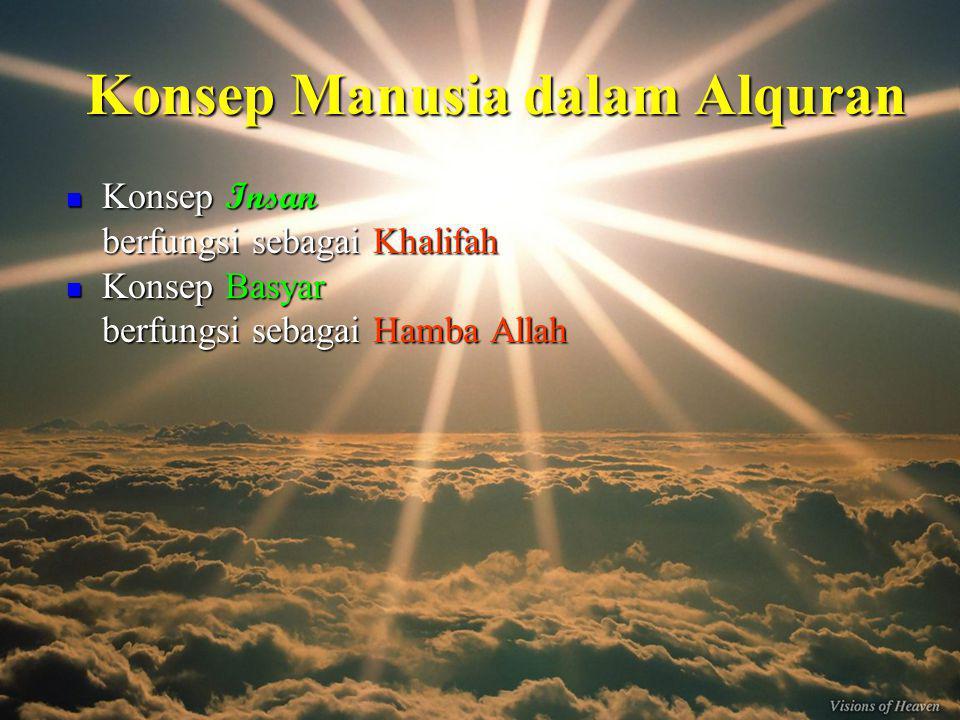 Konsep Manusia dalam Alquran