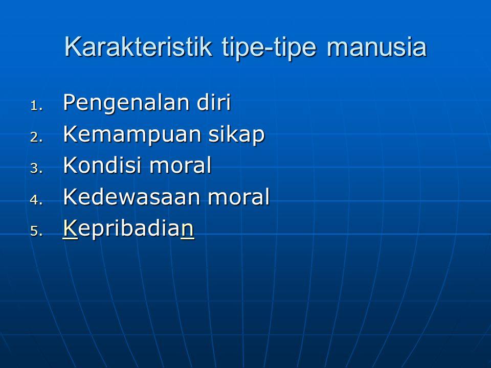 Karakteristik tipe-tipe manusia