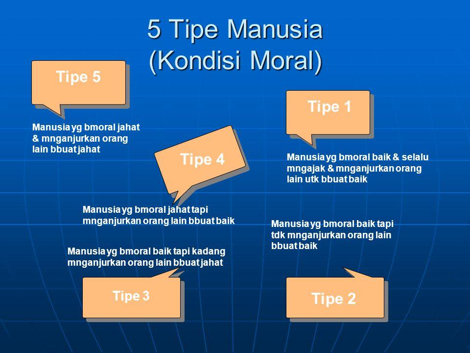 5 Tipe Manusia (Kondisi Moral)