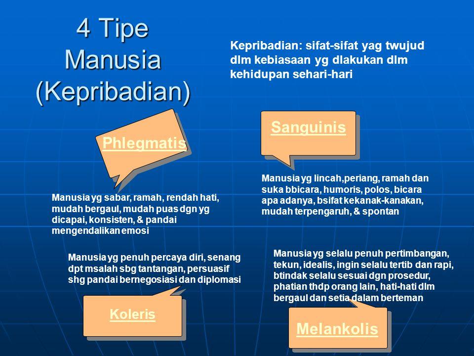4 Tipe Manusia (Kepribadian)