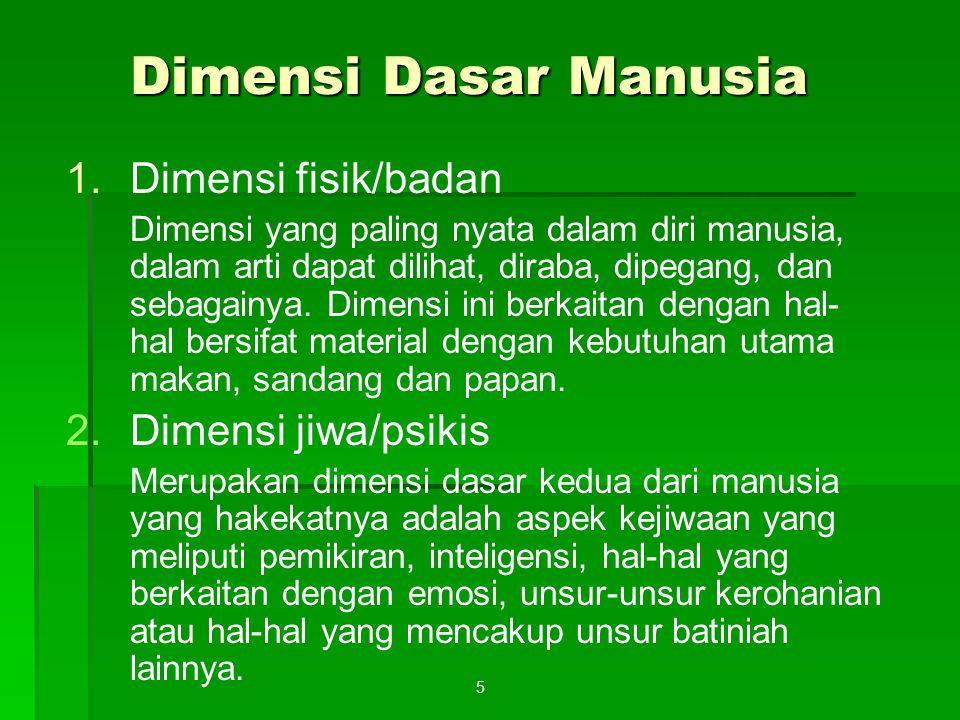 Dimensi Dasar Manusia Dimensi fisik/badan Dimensi jiwa/psikis