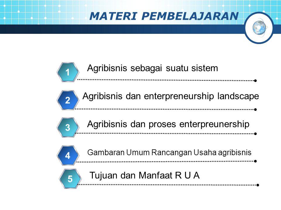 MATERI PEMBELAJARAN Agribisnis sebagai suatu sistem 1