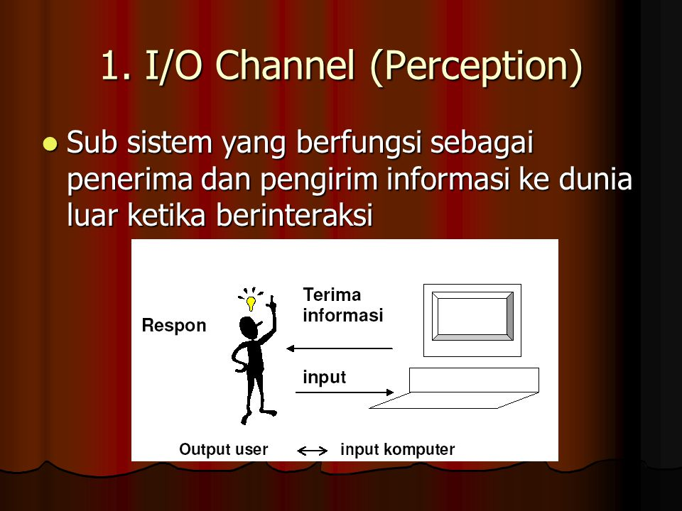 1. I/O Channel (Perception)