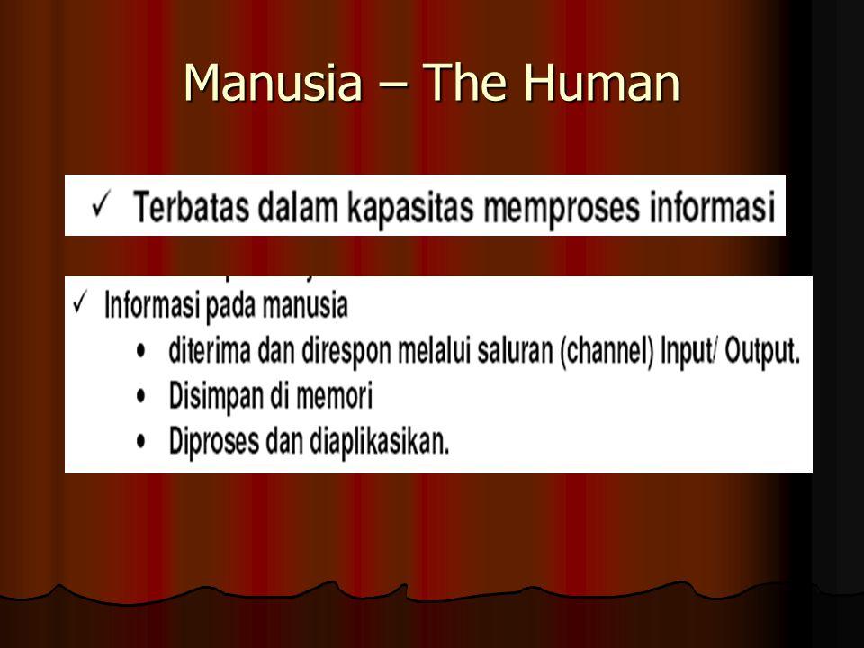 Manusia – The Human