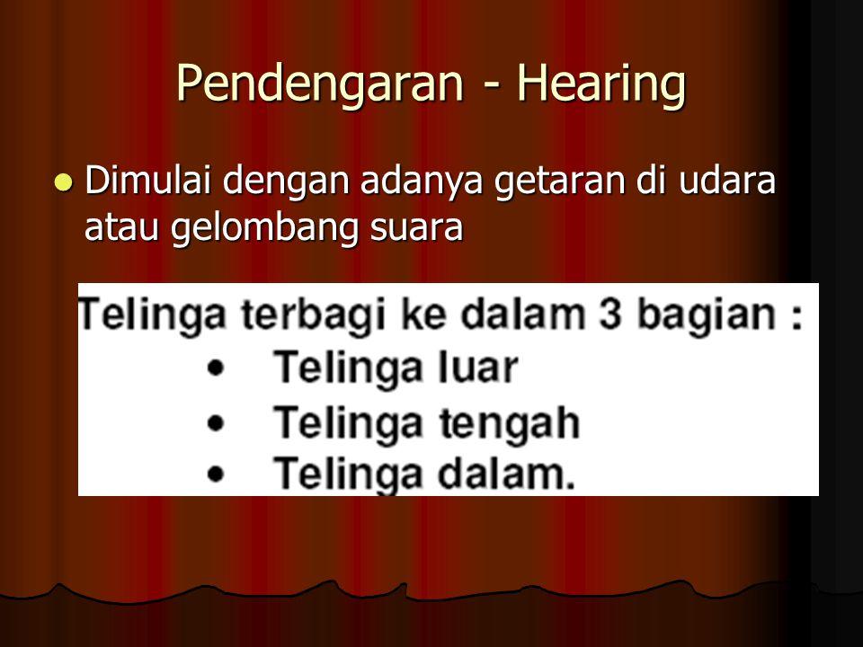 Pendengaran - Hearing Dimulai dengan adanya getaran di udara atau gelombang suara
