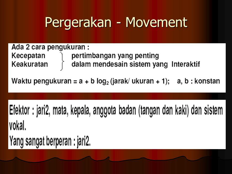Pergerakan - Movement