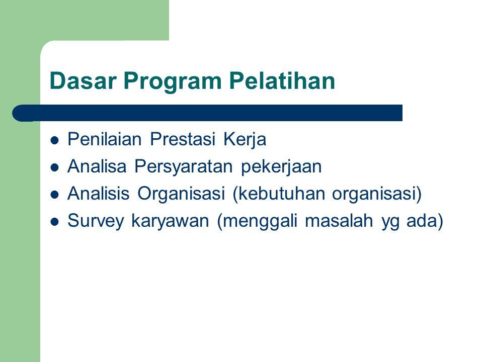 Dasar Program Pelatihan