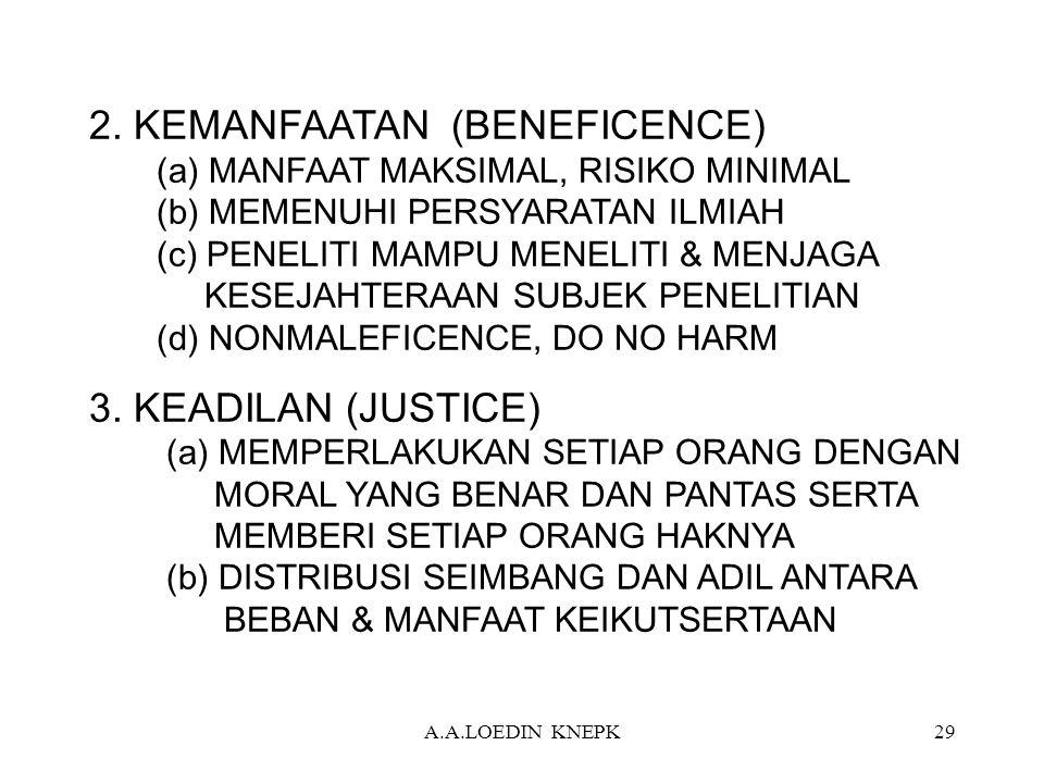 2. KEMANFAATAN (BENEFICENCE) (a) MANFAAT MAKSIMAL, RISIKO MINIMAL (b) MEMENUHI PERSYARATAN ILMIAH (c) PENELITI MAMPU MENELITI & MENJAGA KESEJAHTERAAN SUBJEK PENELITIAN (d) NONMALEFICENCE, DO NO HARM