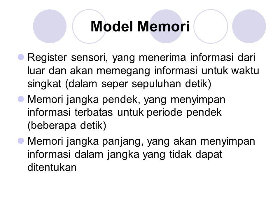 Model Memori Register sensori, yang menerima informasi dari luar dan akan memegang informasi untuk waktu singkat (dalam seper sepuluhan detik)