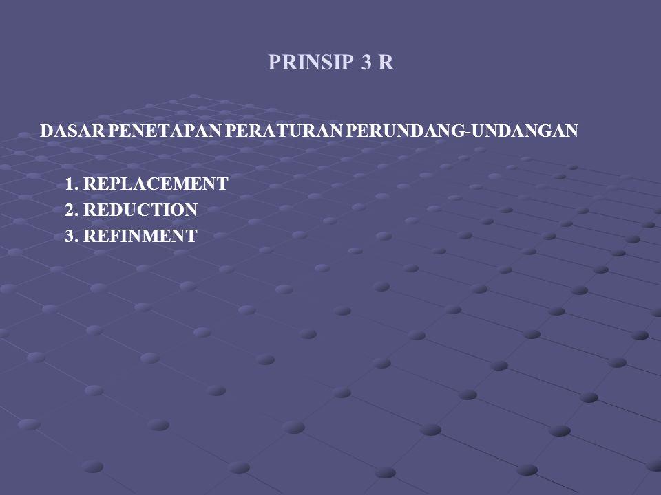 PRINSIP 3 R DASAR PENETAPAN PERATURAN PERUNDANG-UNDANGAN