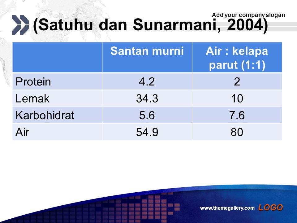 (Satuhu dan Sunarmani, 2004)