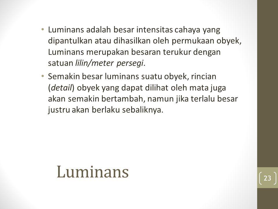 Luminans adalah besar intensitas cahaya yang dipantulkan atau dihasilkan oleh permukaan obyek, Luminans merupakan besaran terukur dengan satuan lilin/meter persegi.