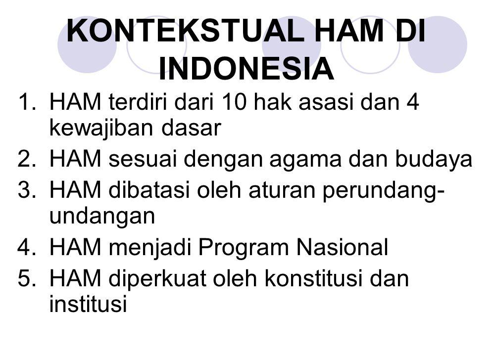 KONTEKSTUAL HAM DI INDONESIA