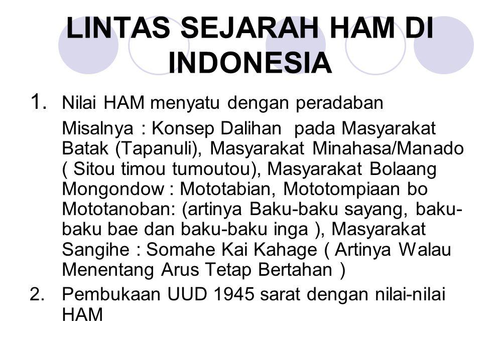 LINTAS SEJARAH HAM DI INDONESIA