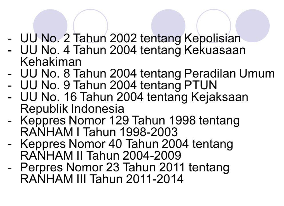 - UU No. 2 Tahun 2002 tentang Kepolisian