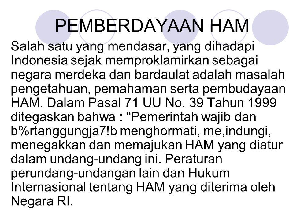 PEMBERDAYAAN HAM