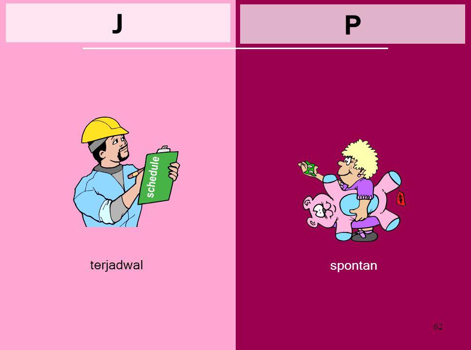 J P schedule terjadwal spontan