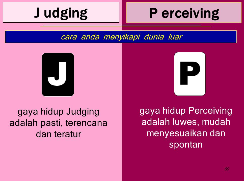J udging P erceiving. cara anda menyikapi dunia luar. J. P. gaya hidup Judging adalah pasti, terencana dan teratur.