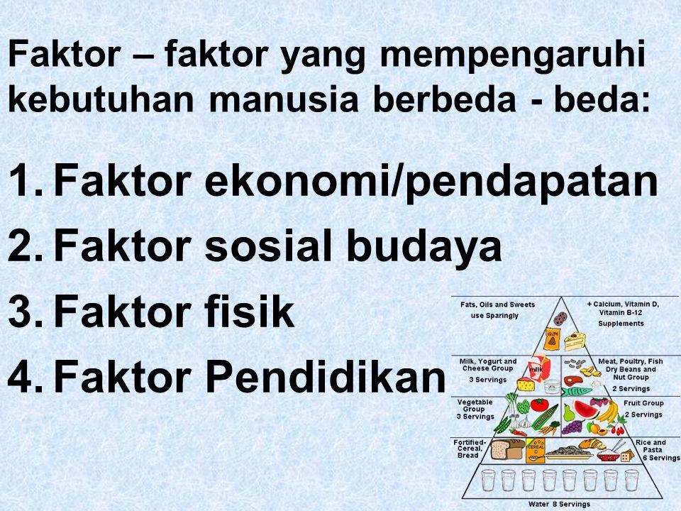 Faktor – faktor yang mempengaruhi kebutuhan manusia berbeda - beda: