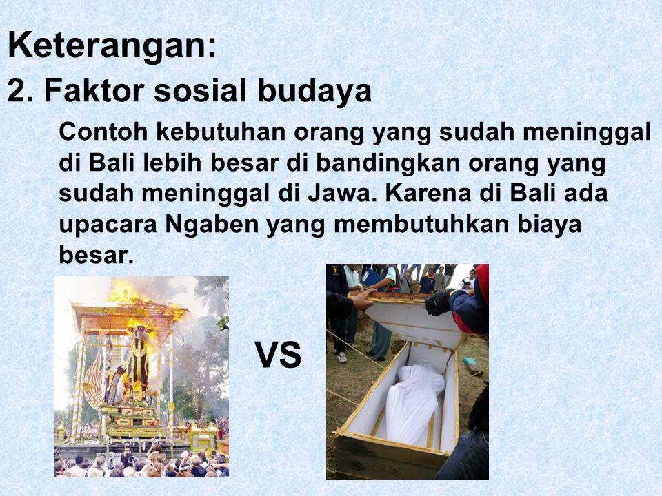 Keterangan: VS 2. Faktor sosial budaya