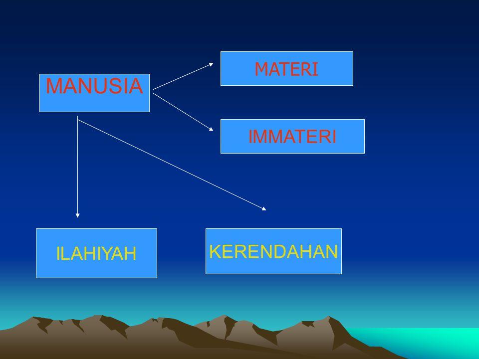 MATERI MANUSIA IMMATERI ILAHIYAH KERENDAHAN