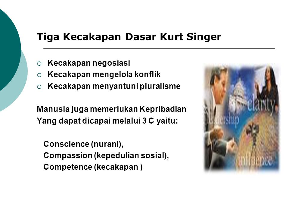 Tiga Kecakapan Dasar Kurt Singer