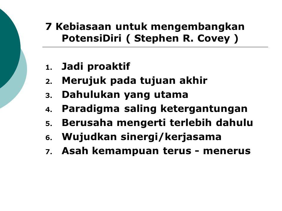 7 Kebiasaan untuk mengembangkan PotensiDiri ( Stephen R. Covey )