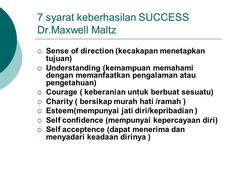 7 syarat keberhasilan SUCCESS Dr.Maxwell Maltz