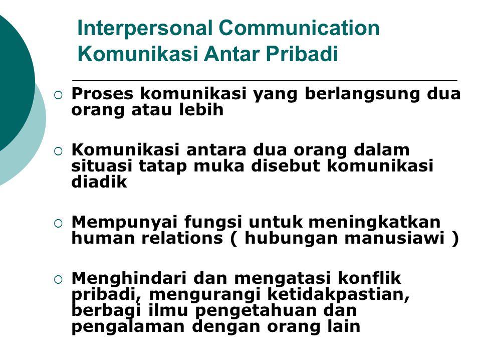 Interpersonal Communication Komunikasi Antar Pribadi