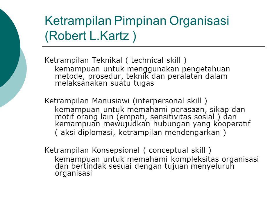 Ketrampilan Pimpinan Organisasi (Robert L.Kartz )