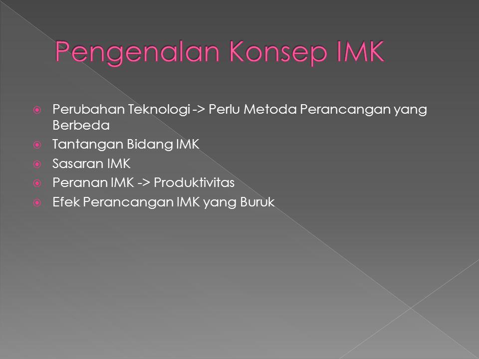 Pengenalan Konsep IMK Perubahan Teknologi -> Perlu Metoda Perancangan yang Berbeda. Tantangan Bidang IMK.