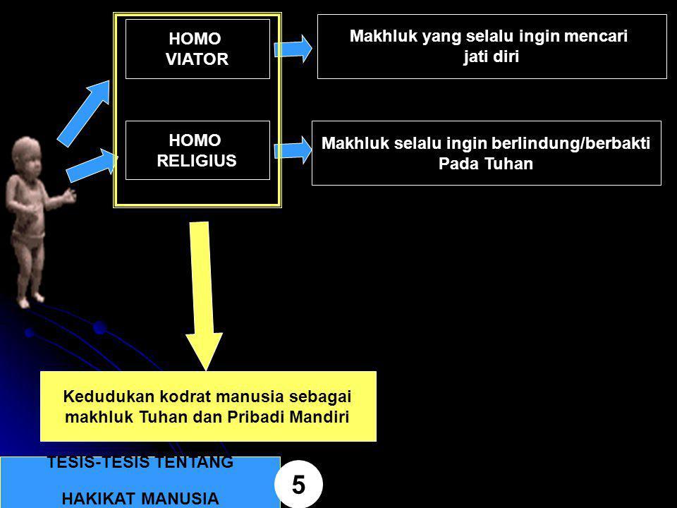 5 Makhluk yang selalu ingin mencari HOMO jati diri VIATOR HOMO