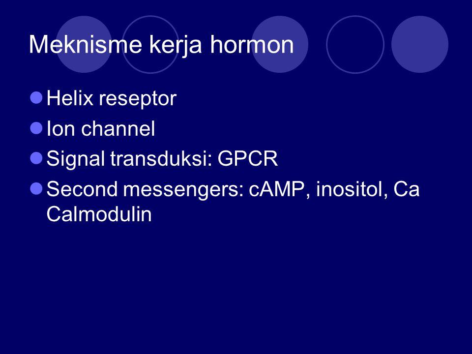 Meknisme kerja hormon Helix reseptor Ion channel