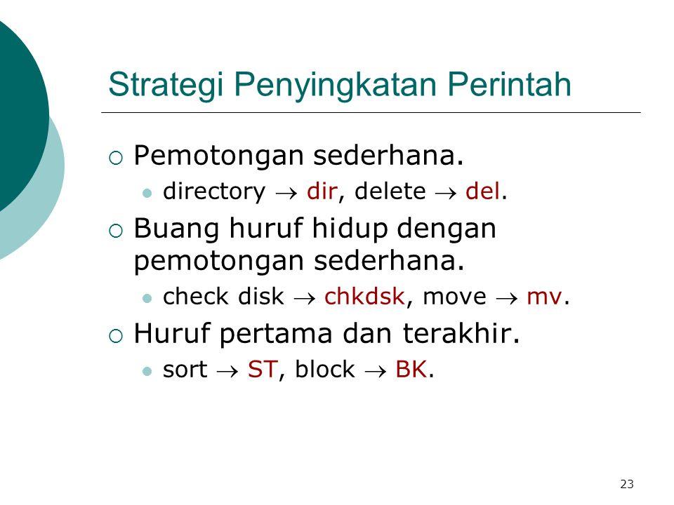 Strategi Penyingkatan Perintah