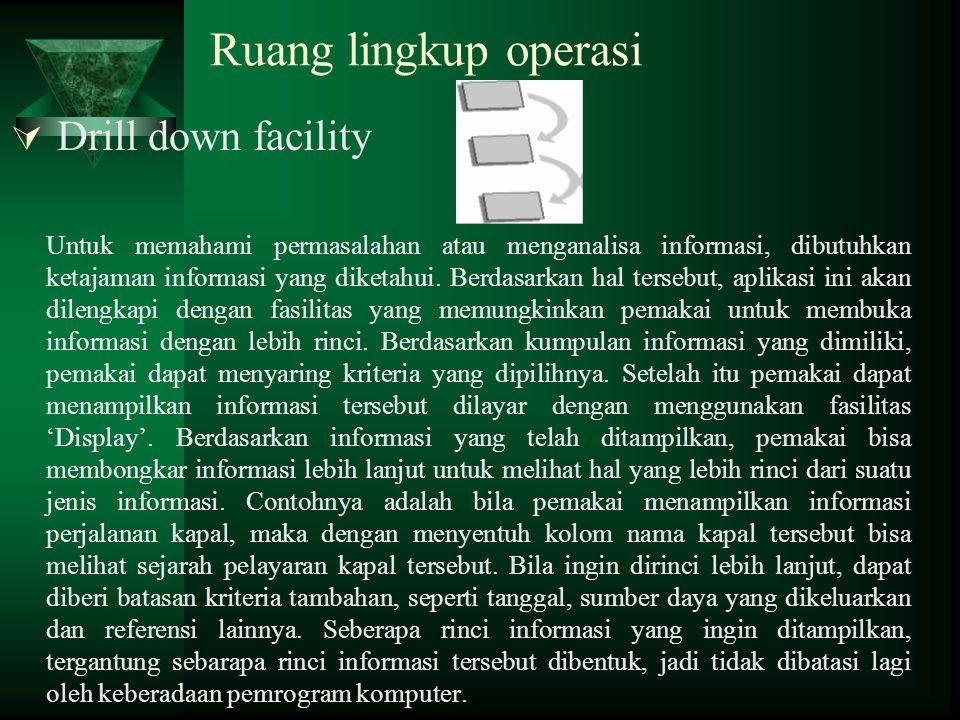 Ruang lingkup operasi Drill down facility