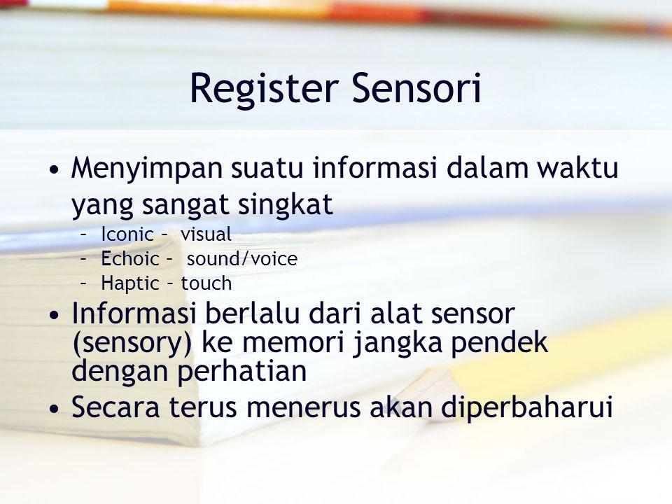 Register Sensori Menyimpan suatu informasi dalam waktu yang sangat singkat. Iconic – visual. Echoic – sound/voice.