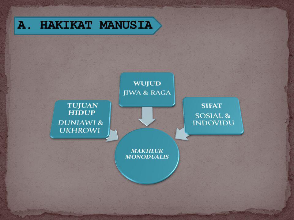 A. HAKIKAT MANUSIA MAKHLUK MONODUALIS DUNIAWI & UKHROWI TUJUAN HIDUP