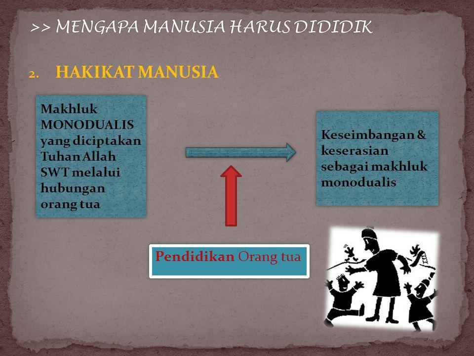 >> MENGAPA MANUSIA HARUS DIDIDIK