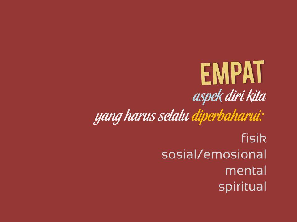 empat aspek diri kita yang harus selalu diperbaharui: fisik