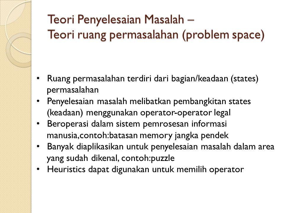 Teori Penyelesaian Masalah – Teori ruang permasalahan (problem space)