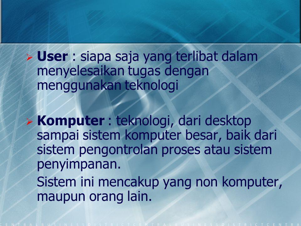 User : siapa saja yang terlibat dalam menyelesaikan tugas dengan menggunakan teknologi