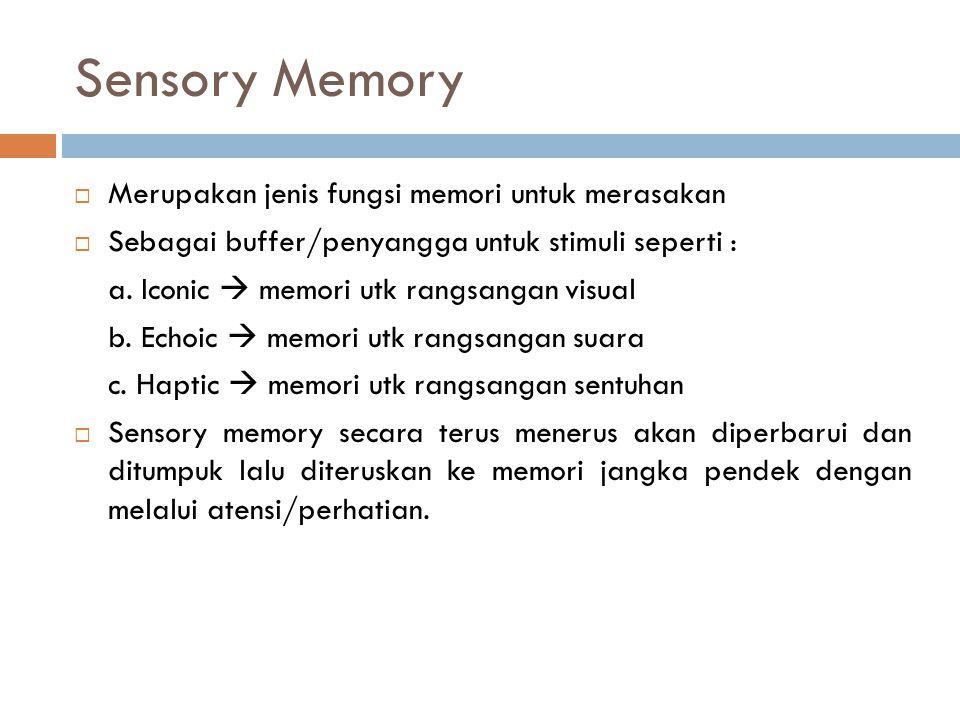 Sensory Memory Merupakan jenis fungsi memori untuk merasakan