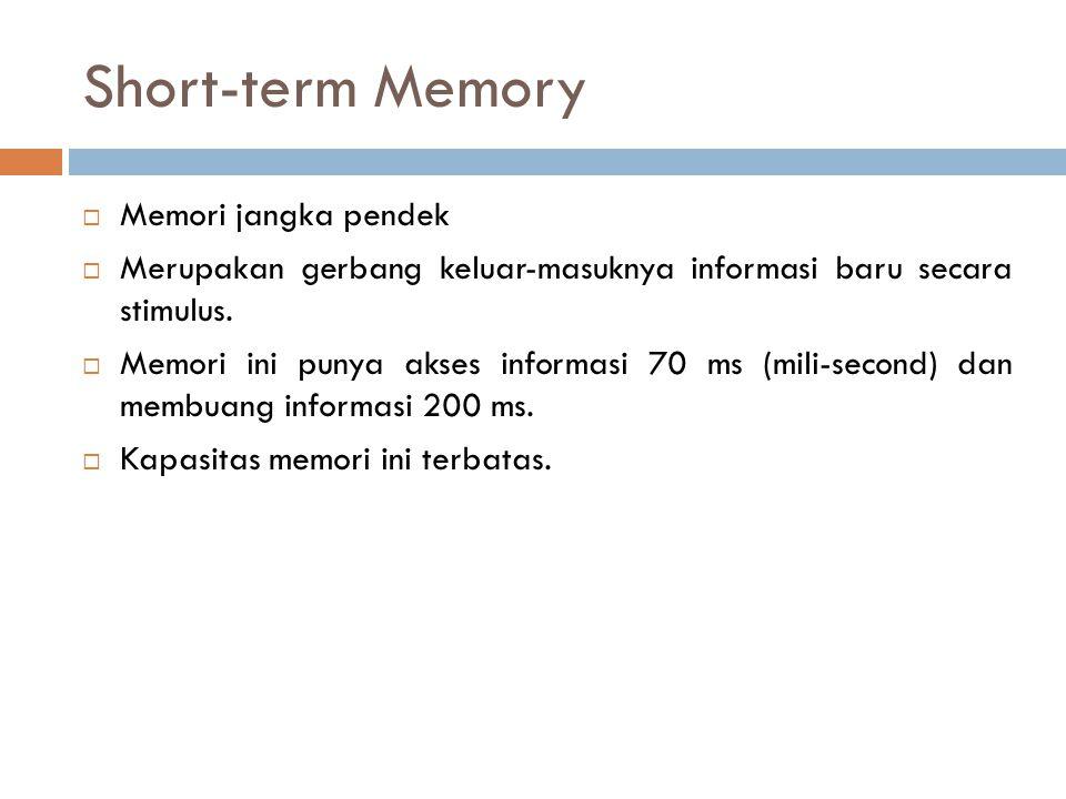Short-term Memory Memori jangka pendek
