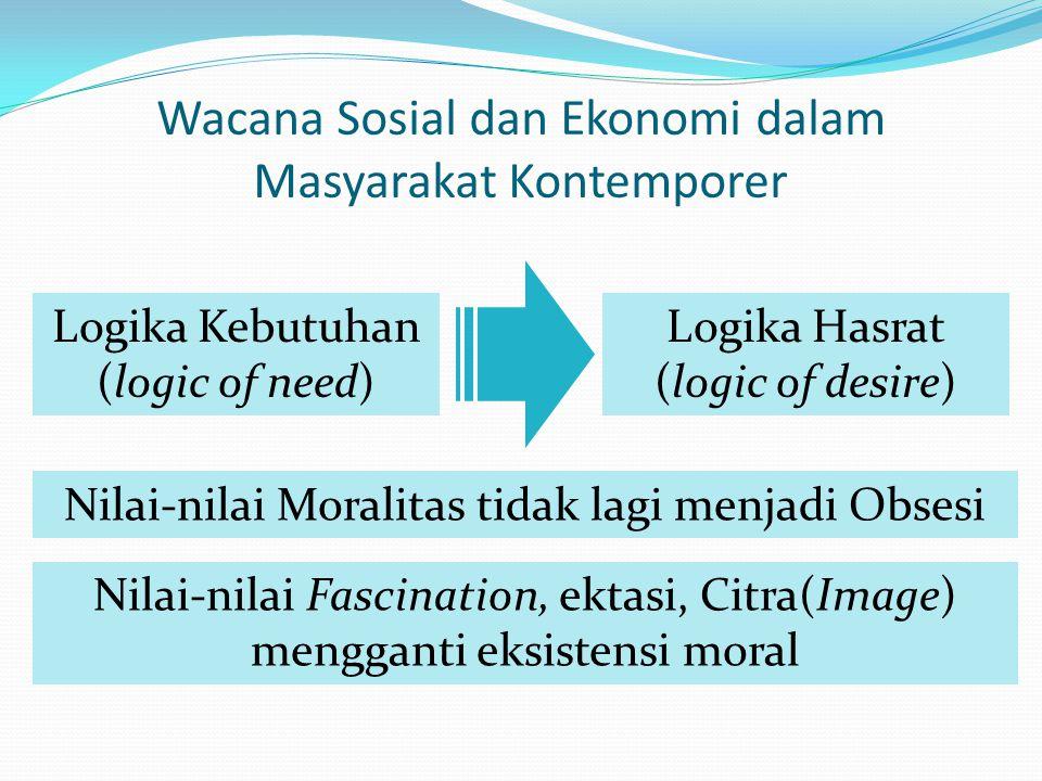 Wacana Sosial dan Ekonomi dalam Masyarakat Kontemporer