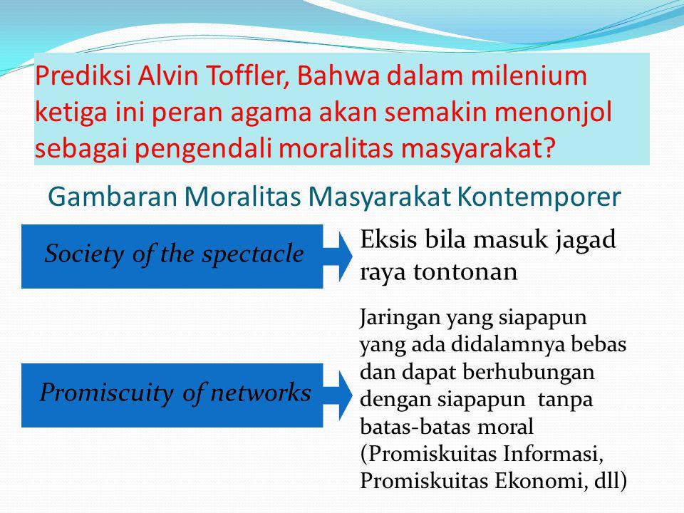 Gambaran Moralitas Masyarakat Kontemporer