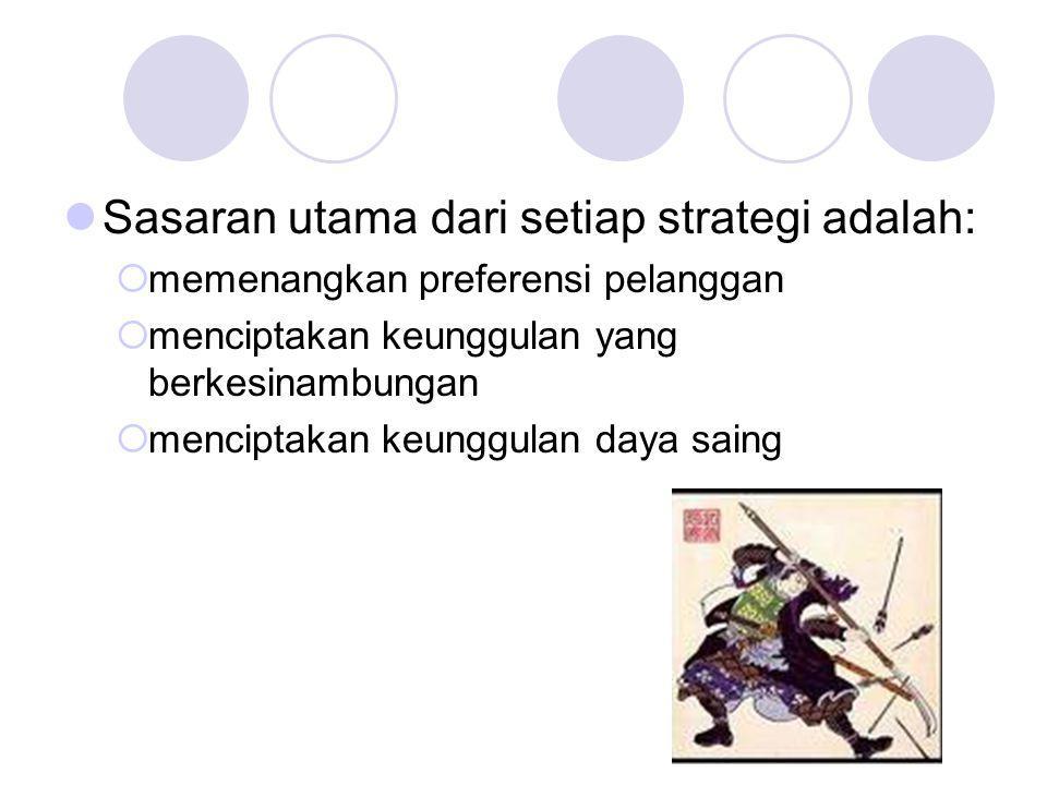 Sasaran utama dari setiap strategi adalah:
