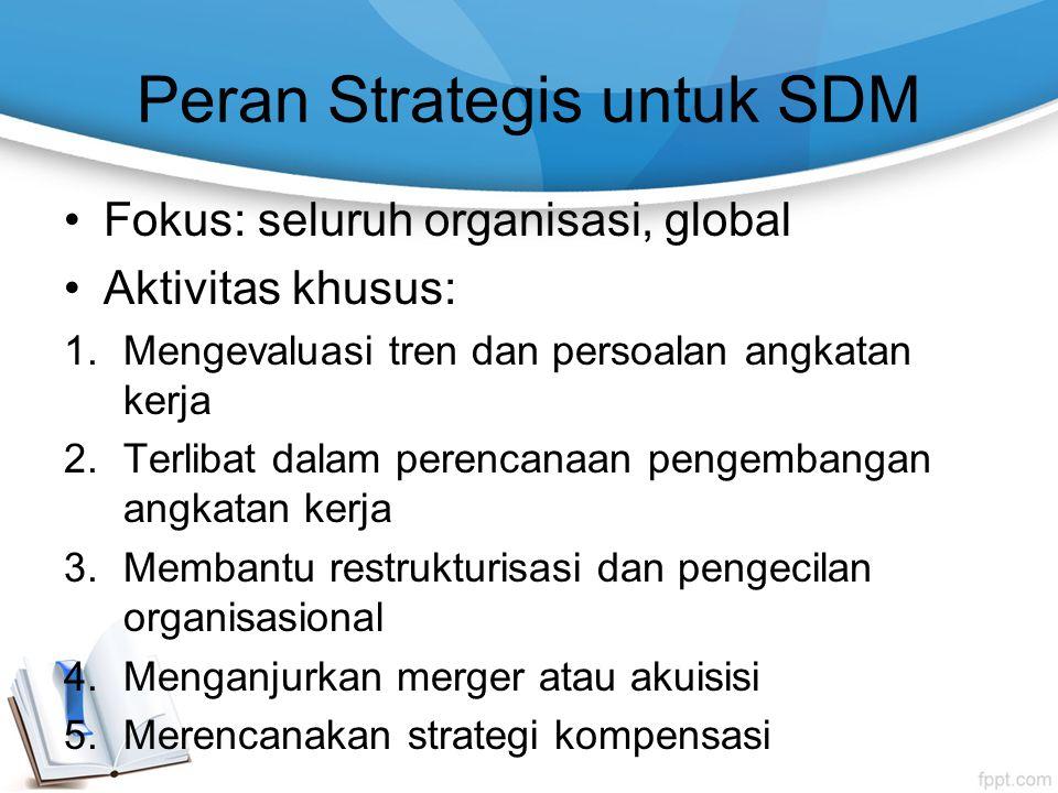 Peran Strategis untuk SDM